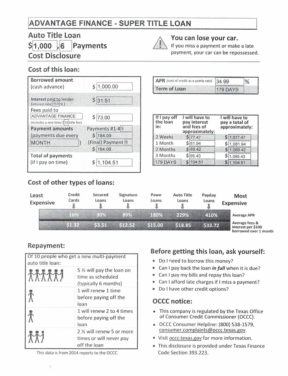1000 Super Title Loan – Multi-Payment Disclosure