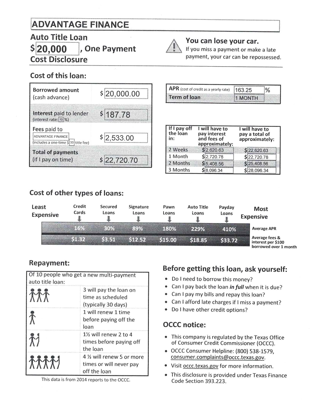 5000 Auto title loan singlepayment