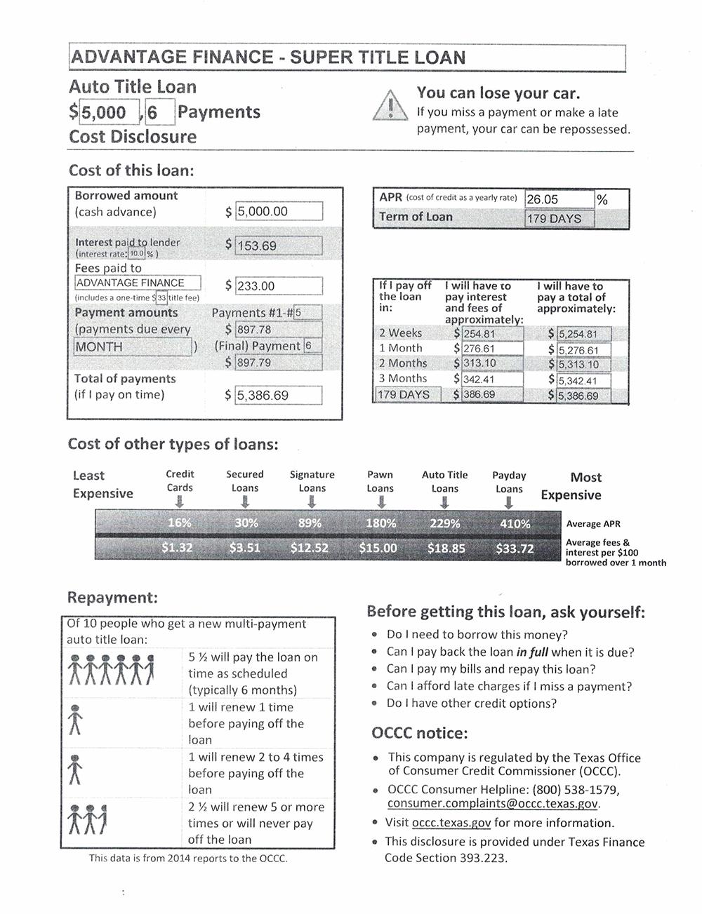 5000 Super Title Loan – Multi-Payment Disclosure